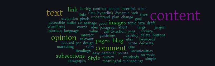 Wordle of Article on Content