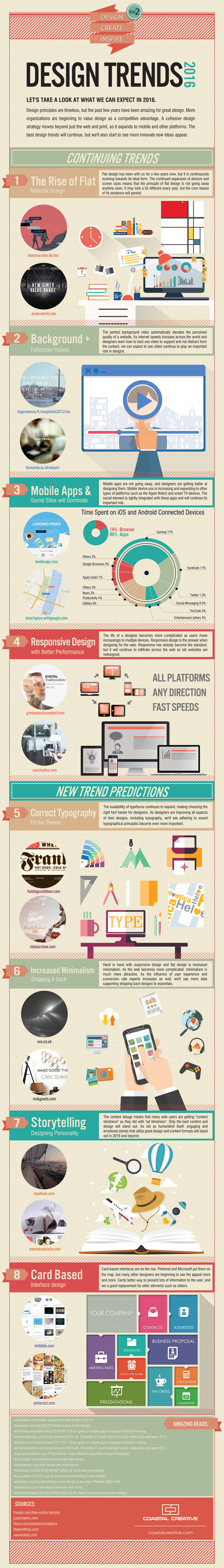 Web Design Trends 2016 Infographic